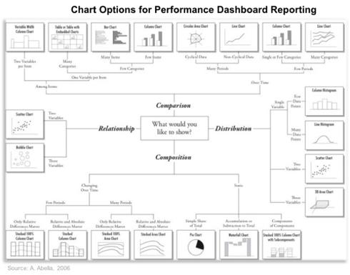 kulich chart options